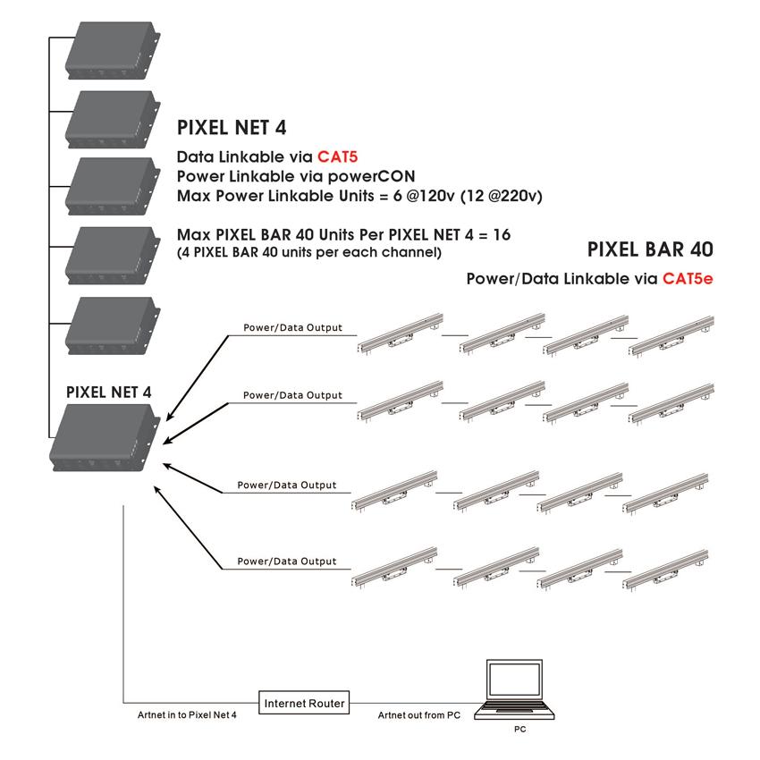 elation pixel net 4 4