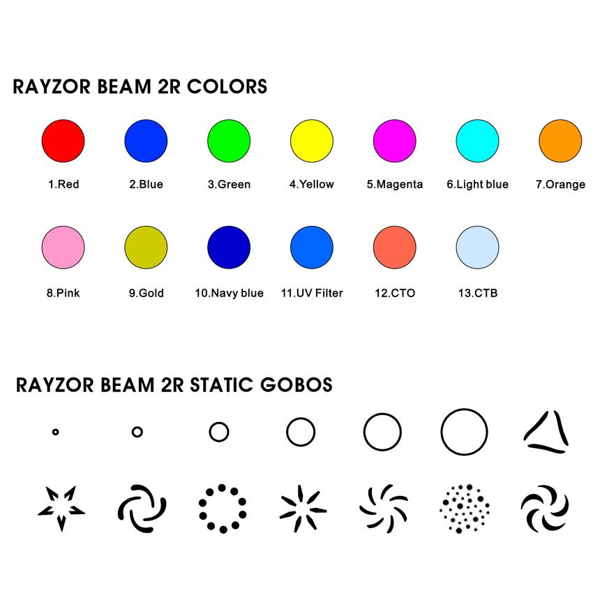 elation rayzor beam 2r 5